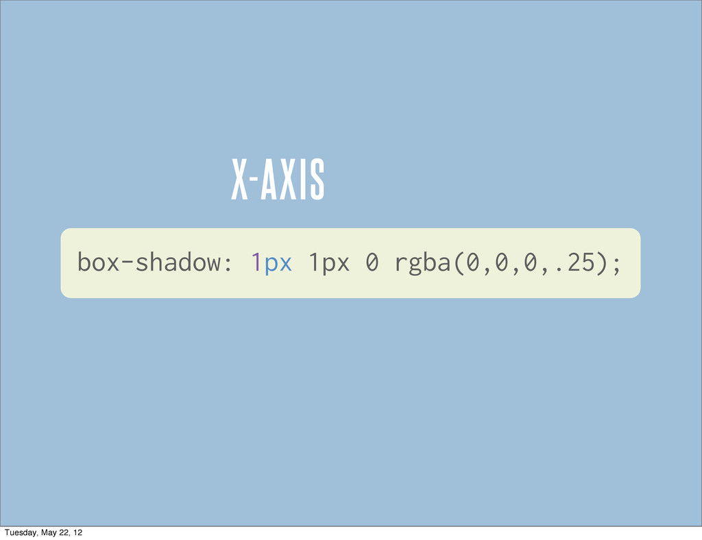 X-AXIS box-shadow: 1px 1px 0 rgba(0,0,0,.25); T...