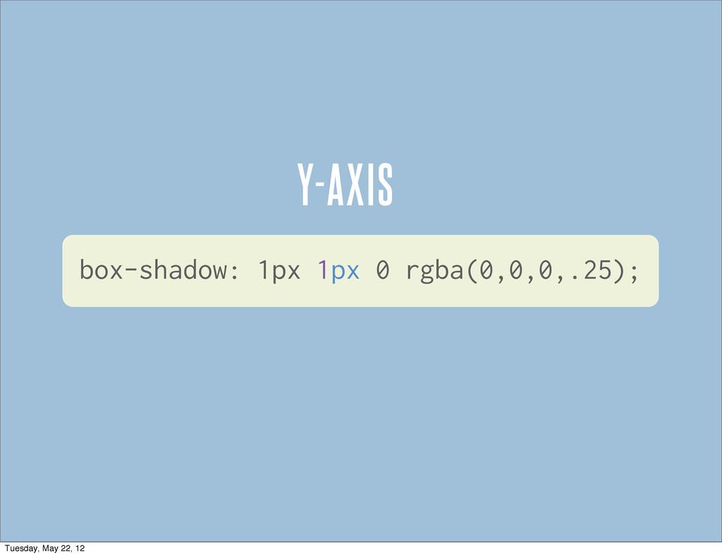 Y-AXIS box-shadow: 1px 1px 0 rgba(0,0,0,.25); T...