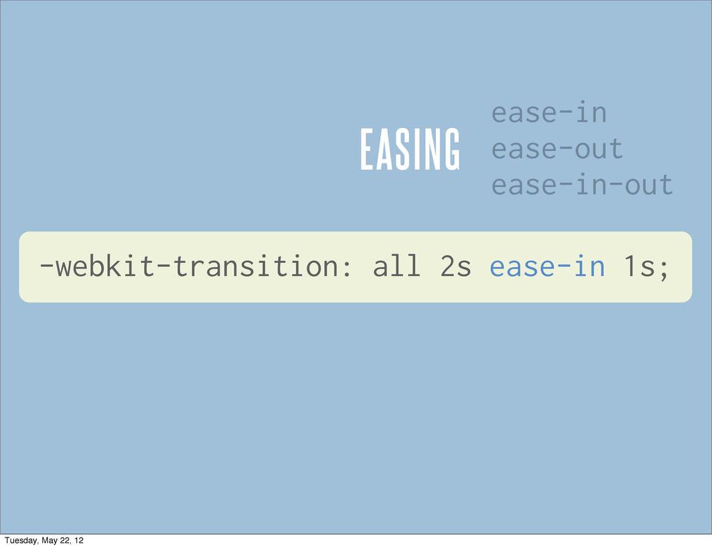 -webkit-transition: all 2s ease-in 1s; EASING e...