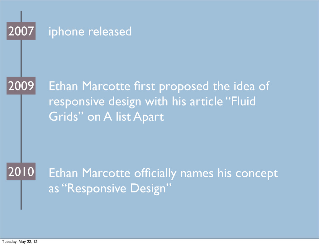 Ethan Marcotte first proposed the idea of respon...