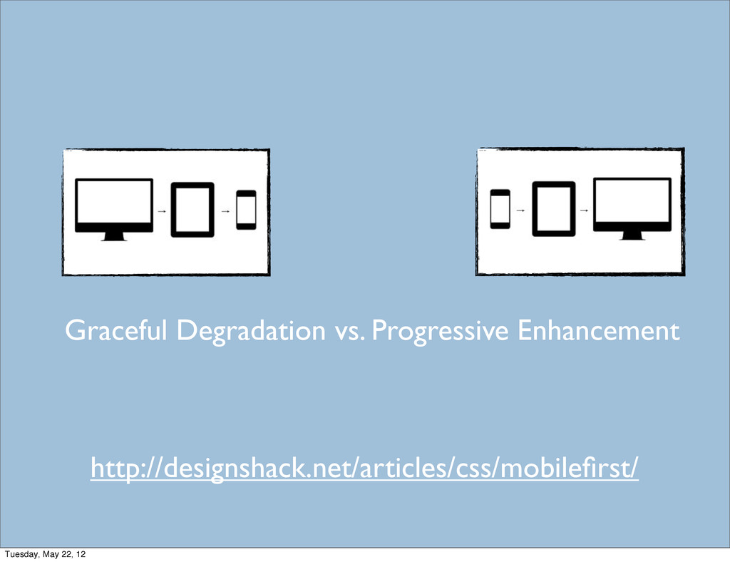 Graceful Degradation vs. Progressive Enhancemen...