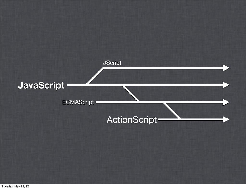 JavaScript ECMAScript ActionScript JScript Tues...
