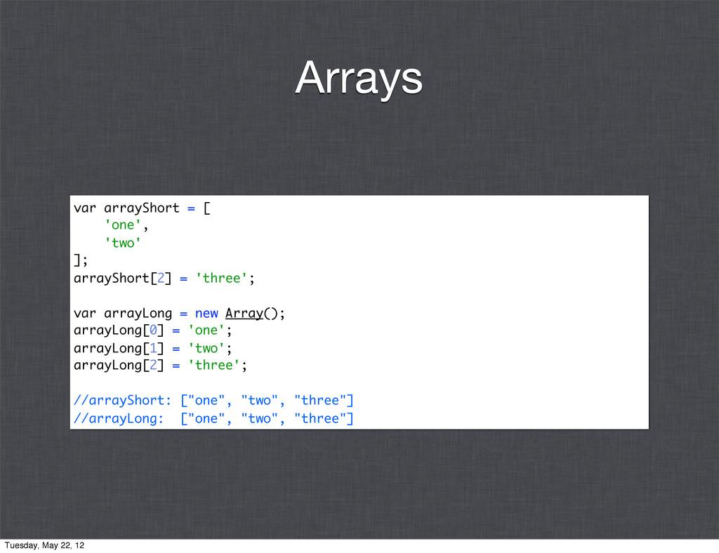 var arrayShort = [ 'one', 'two' ]; arrayShort[2...