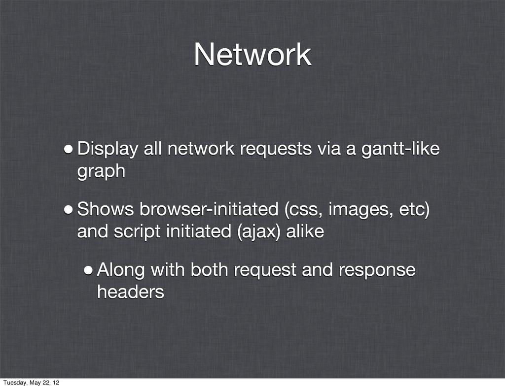 Network •Display all network requests via a gan...