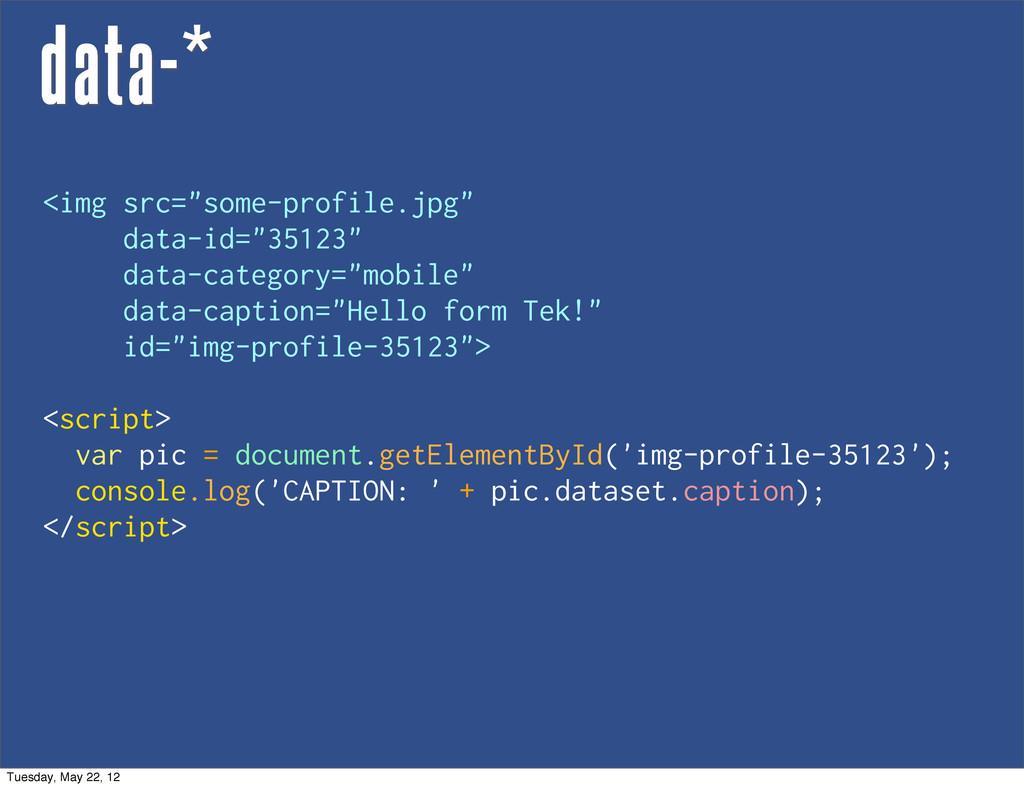"data-* <img src=""some-profile.jpg"" data-id=""351..."