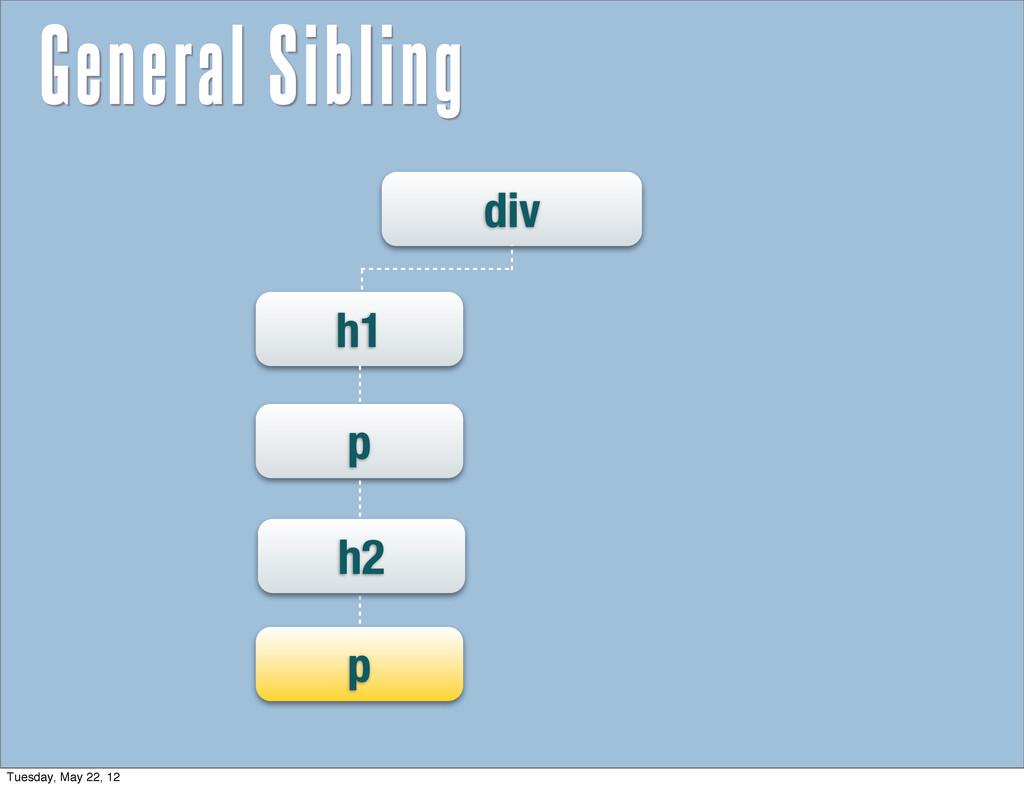 div p h1 p h2 General Sibling Tuesday, May 22, ...