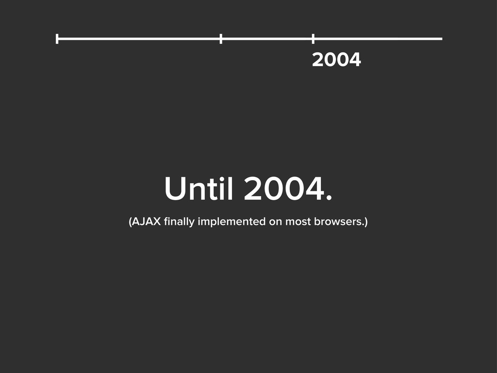 2004 Until 2004. (AJAX finally implemented on mo...