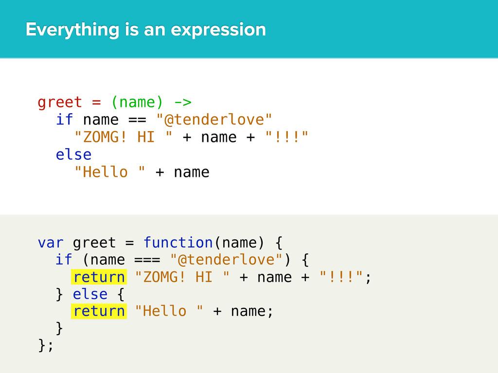 "greet = (name) -> if name == ""@tenderlove"" ""ZOM..."