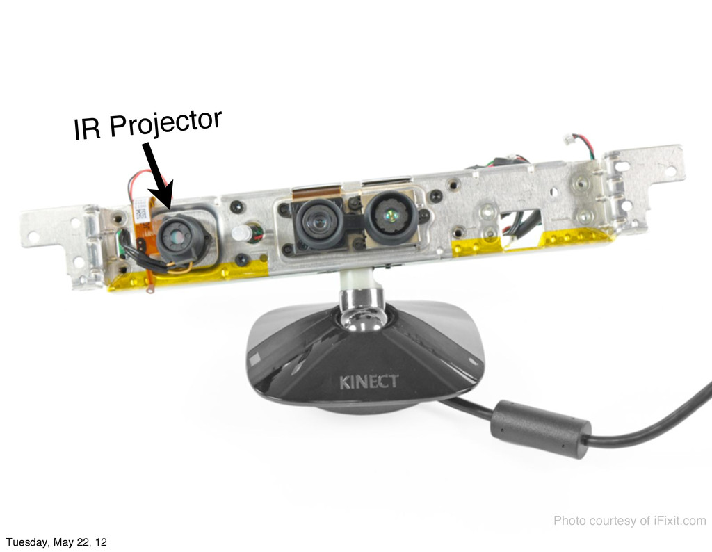 IR Projector Photo courtesy of iFixit.com Tuesd...