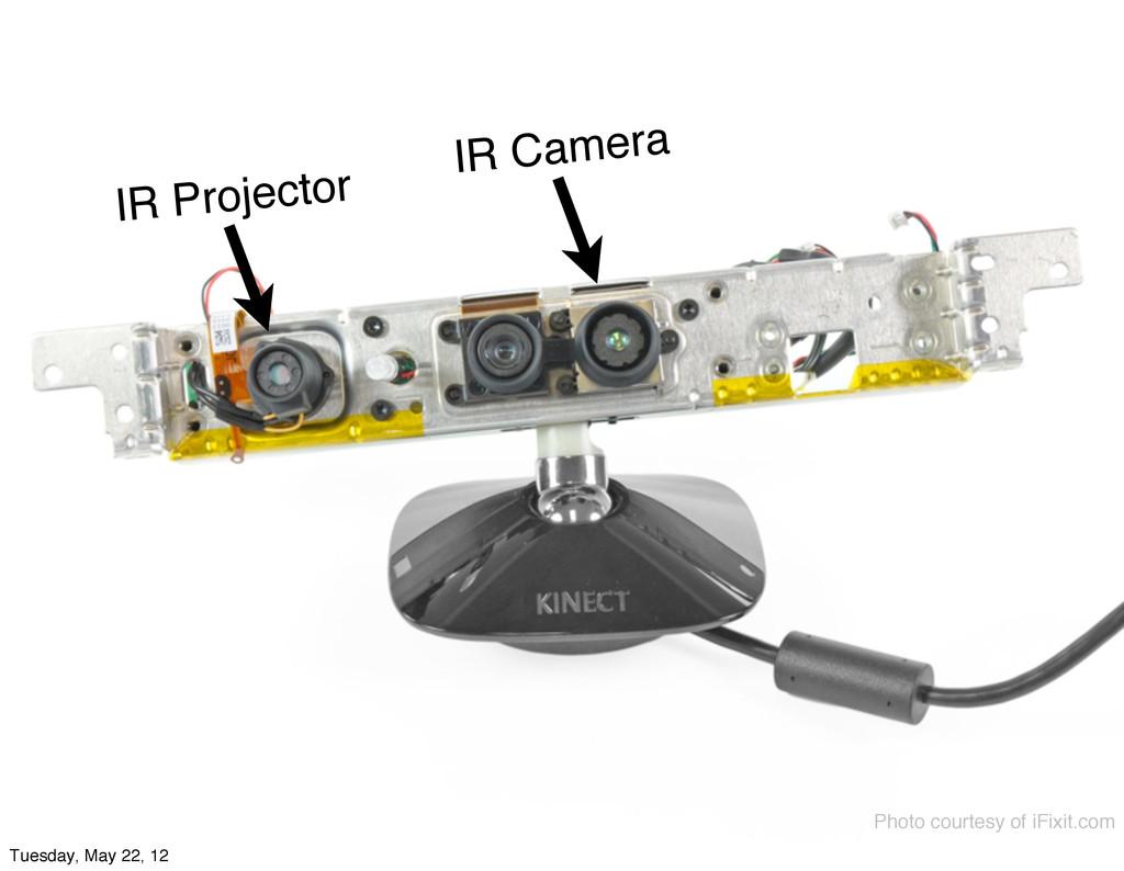 IR Projector IR Camera Photo courtesy of iFixit...