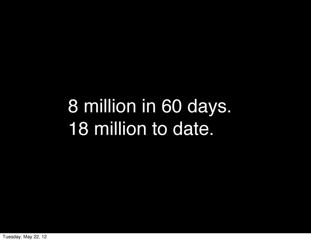 8 million in 60 days. 18 million to date. Tuesd...