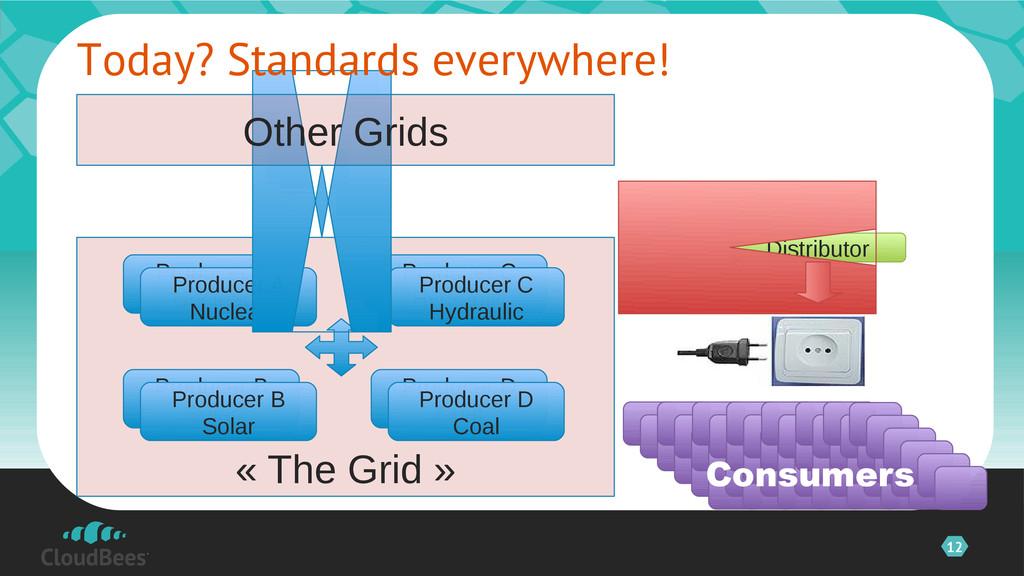 12 « The Grid » Producer A Nuclear Producer B S...