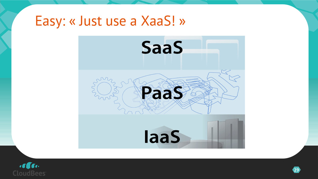 29 Easy: « Just use a XaaS! » ©2012 CloudBees, ...