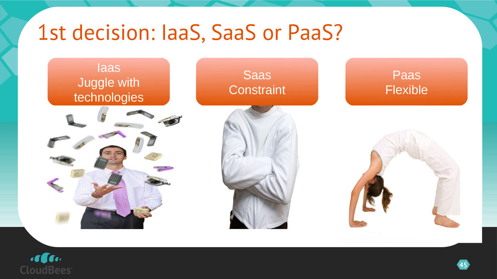 45 1st decision: IaaS, SaaS or PaaS? ©2012 Clou...