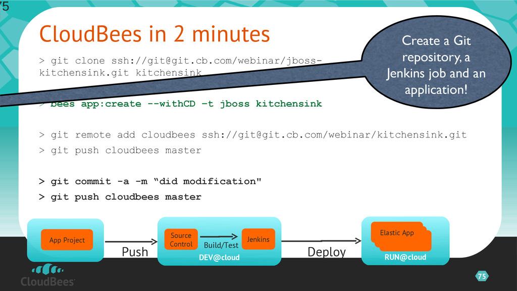 75 > git clone ssh://git@git.cb.com/webinar/jbo...