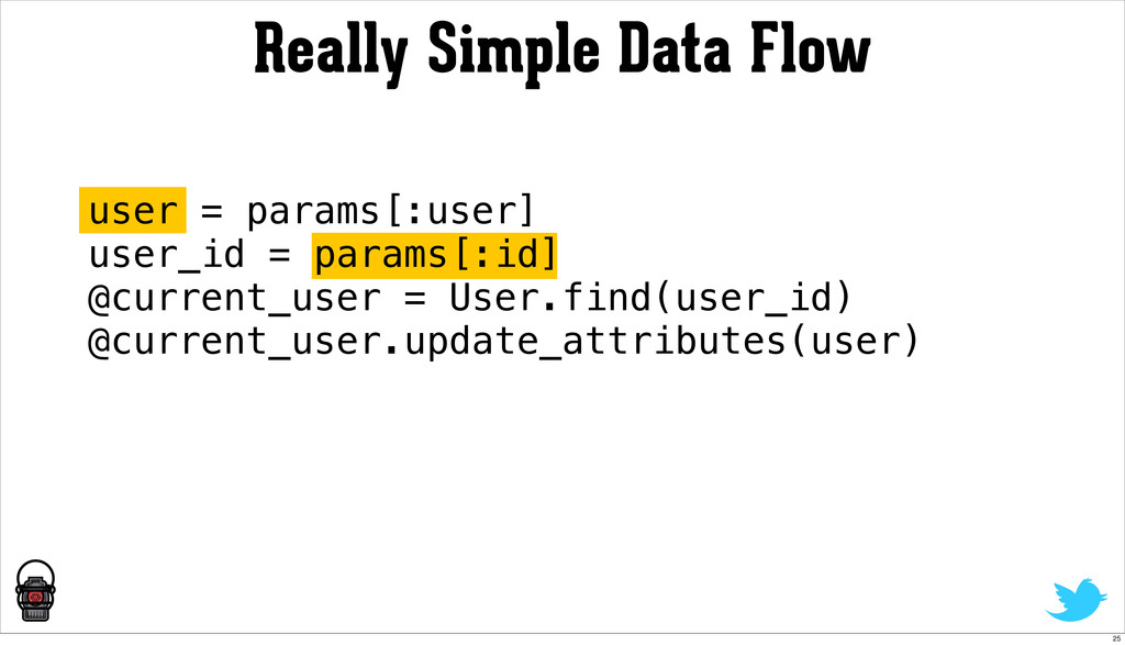 Really Simple Data Flow user = params[:user] us...