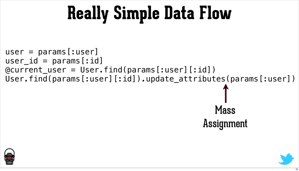 Really Simple Data Flow Mass Assignment user = ...