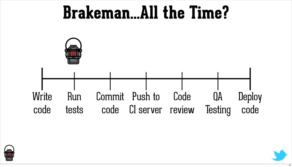 Brakeman...All the Time? Write code Run tests D...