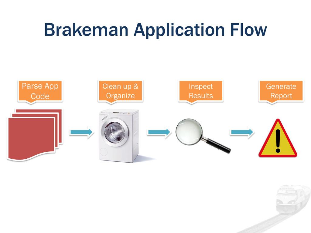 Brakeman Application Flow Parse App Code Clean ...