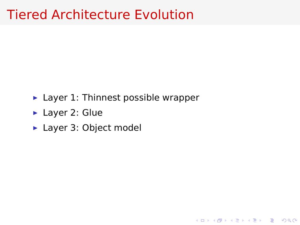 Tiered Architecture Evolution Layer 1: Thinnest...