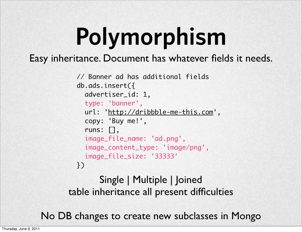 Polymorphism // Banner ad has additional fields...