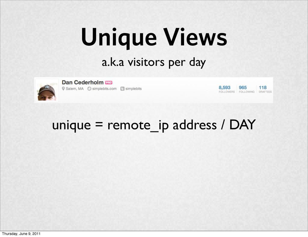 Unique Views unique = remote_ip address / DAY a...