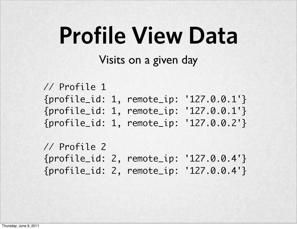 Profile View Data // Profile 1 {profile_id: 1, ...