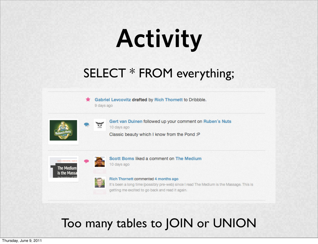 Activity SELECT * FROM everything; Too many tab...