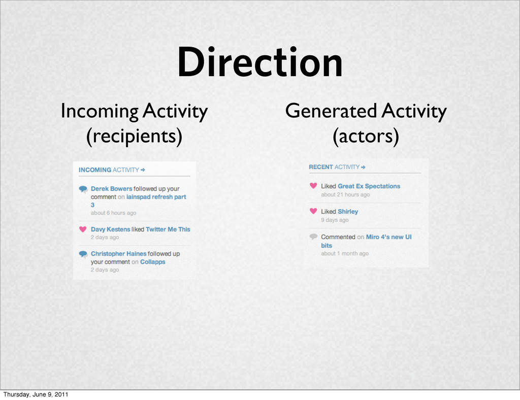 Direction Incoming Activity (recipients) Genera...