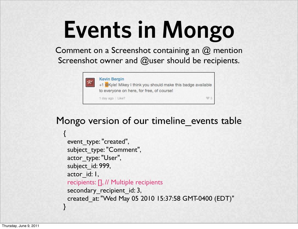 "Events in Mongo { event_type: ""created"", subjec..."