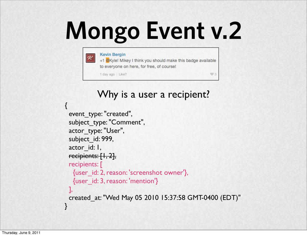 "Mongo Event v.2 { event_type: ""created"", subjec..."