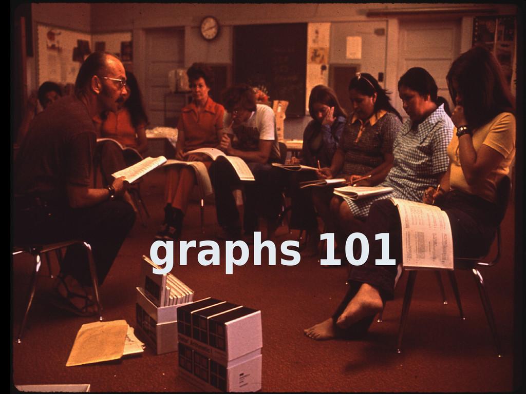 graphs 101