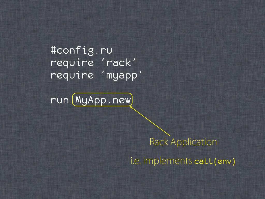#config.ru require 'rack' require 'myapp' run M...