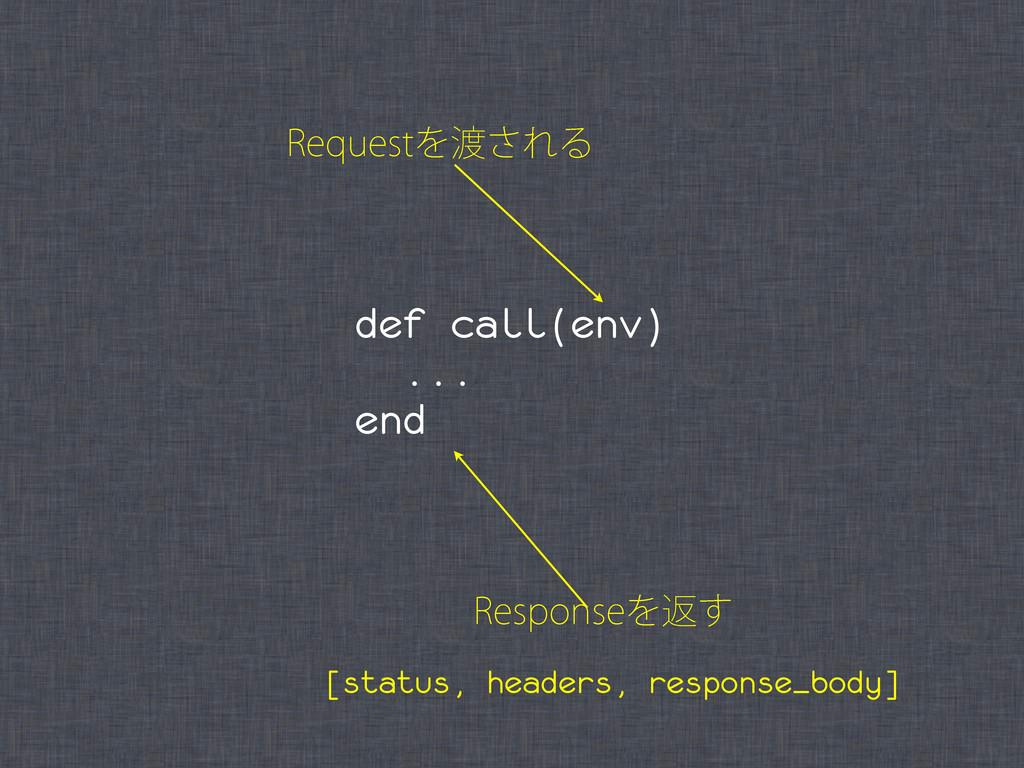 def call(env) ... end 3FRVFTUΛ͞ΕΔ 3FTQPOTFΛฦ͢ ...