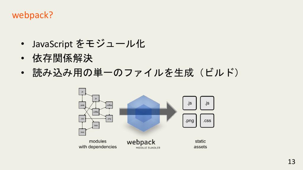 • JavaScript をモジュール化 • 依存関係解決 • 読み込み用の単一のファイルを生...