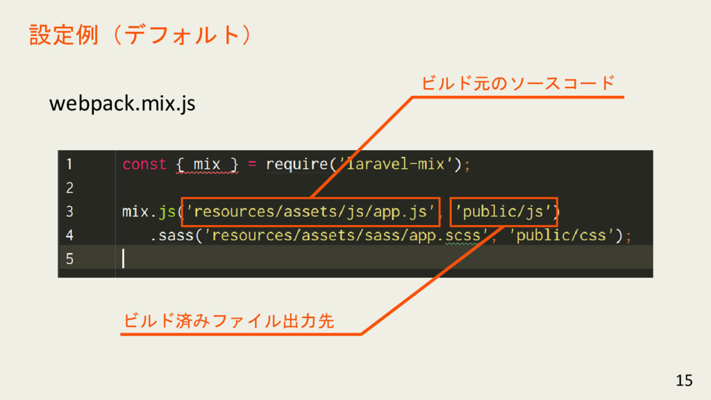 webpack.mix.js 15 設定例(デフォルト) ビルド済みファイル出力先 ビルド元の...