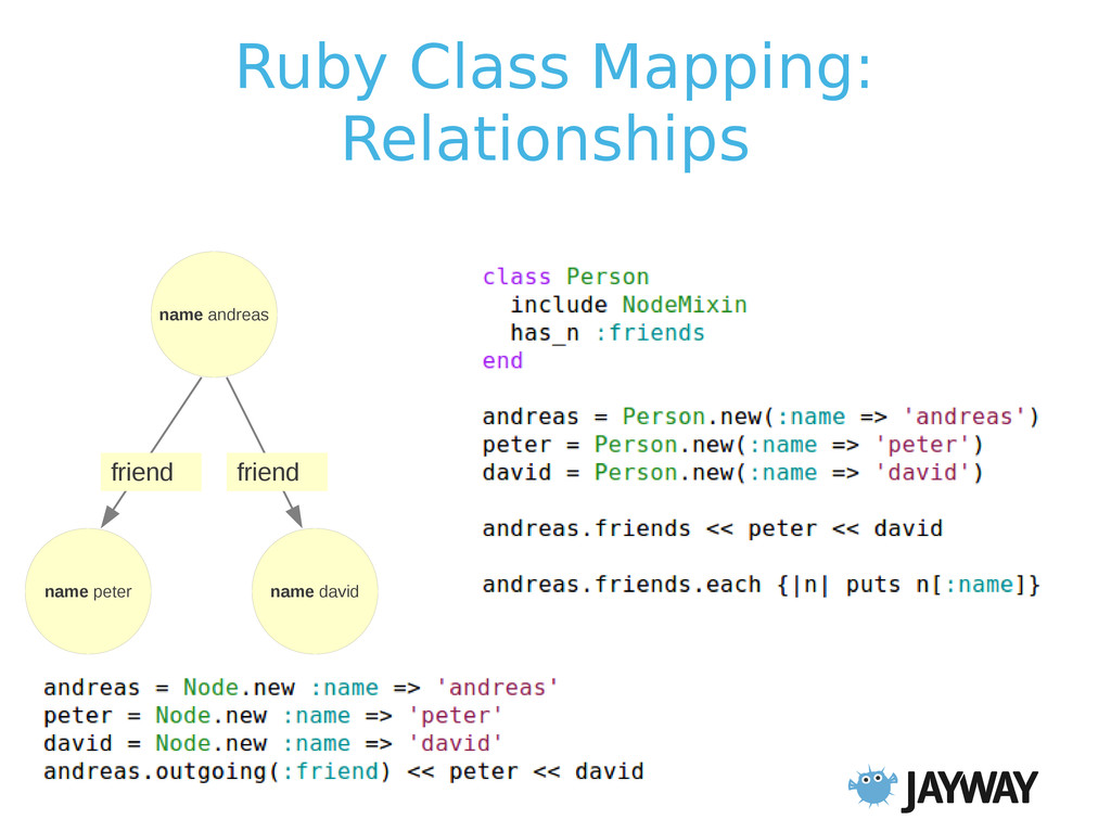 Ruby Class Mapping: Relationships name andreas ...
