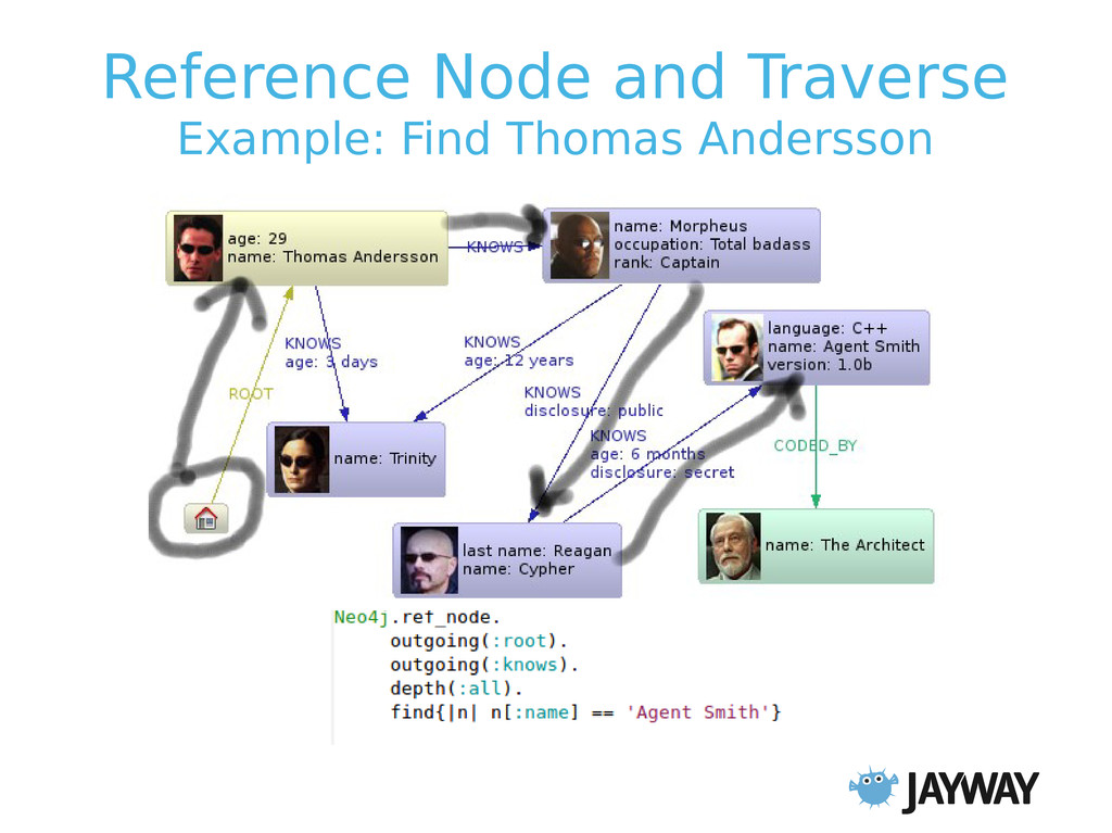 Reference Node and Traverse Example: Find Thoma...