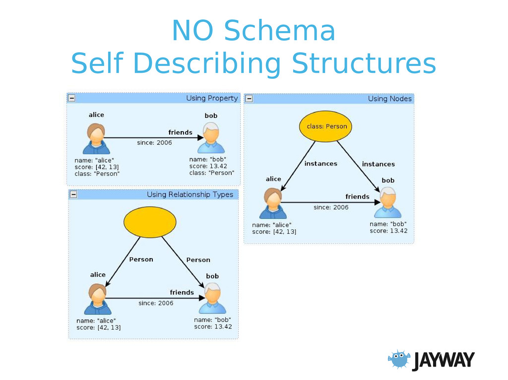 NO Schema Self Describing Structures