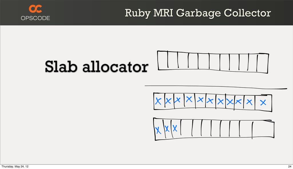 Ruby MRI Garbage Collector Slab allocator 24 Th...