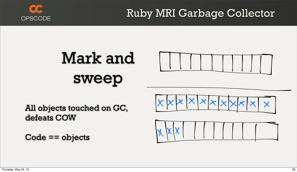 Ruby MRI Garbage Collector Mark and sweep All o...