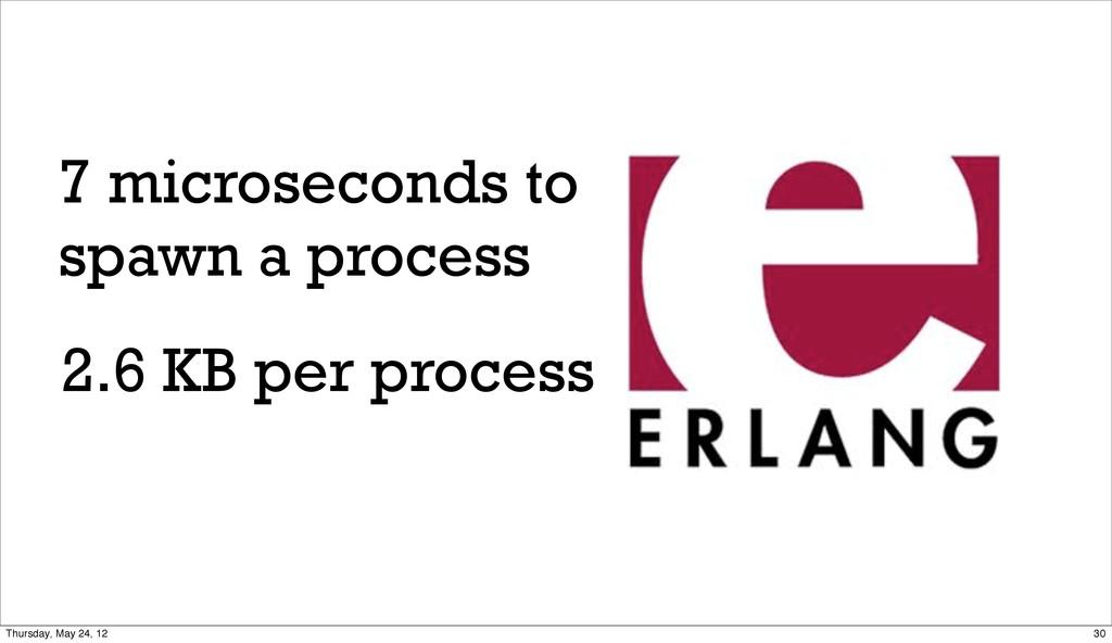 2.6 KB per process 7 microseconds to spawn a pr...