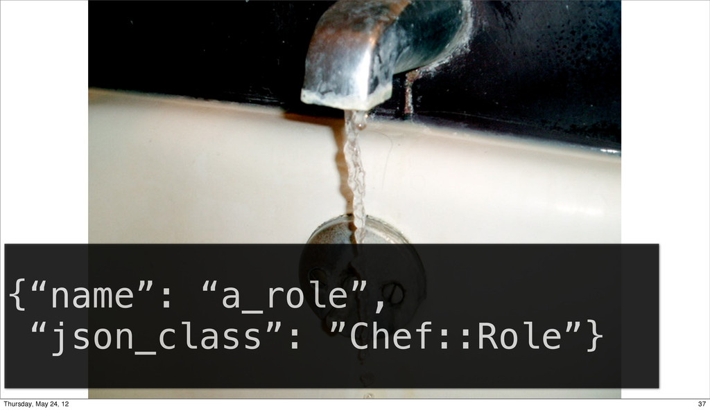 """{""""name"""": """"a_role"""", """"json_class"""": """"Chef::Role""""} ..."""