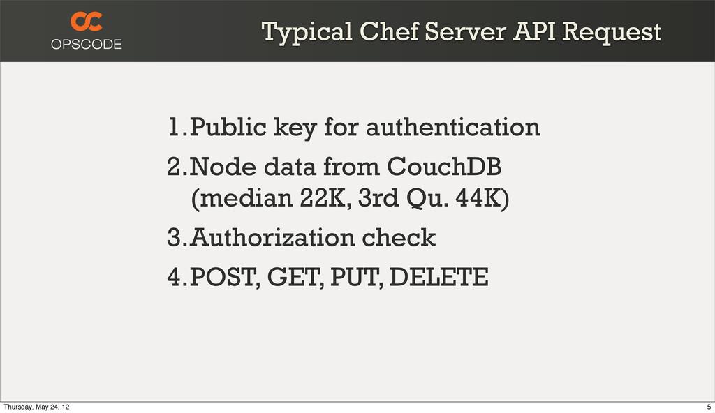 Typical Chef Server API Request 1.Public key fo...