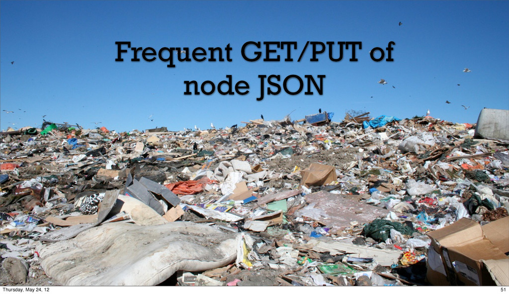 Frequent GET/PUT of node JSON 51 Thursday, May ...