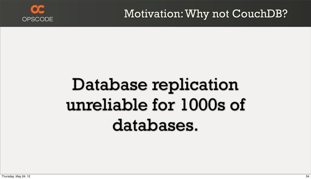 Database replication unreliable for 1000s of da...