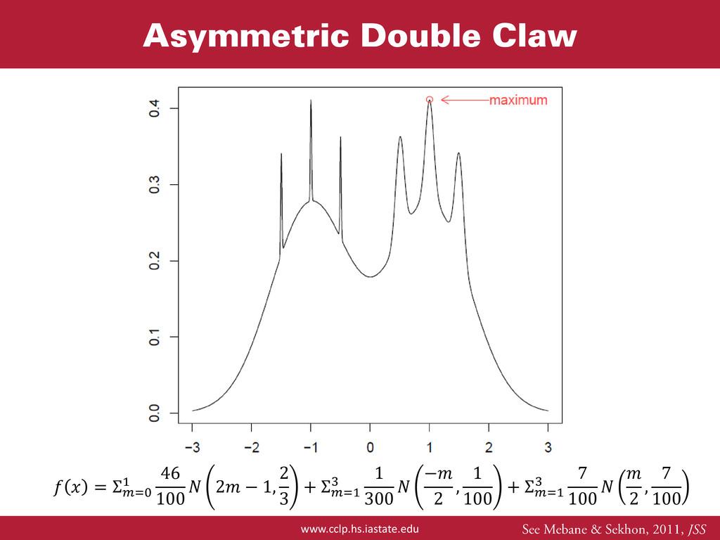 www.cclp.hs.iastate.edu Asymmetric Double Claw ...