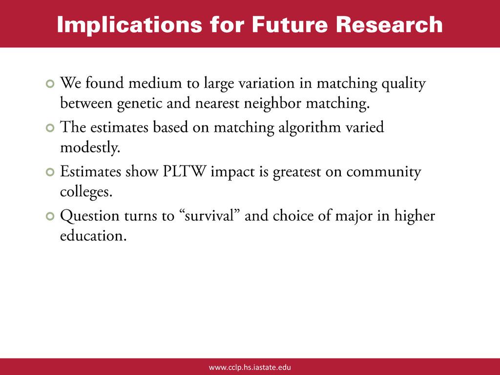 www.cclp.hs.iastate.edu Implications for Future...