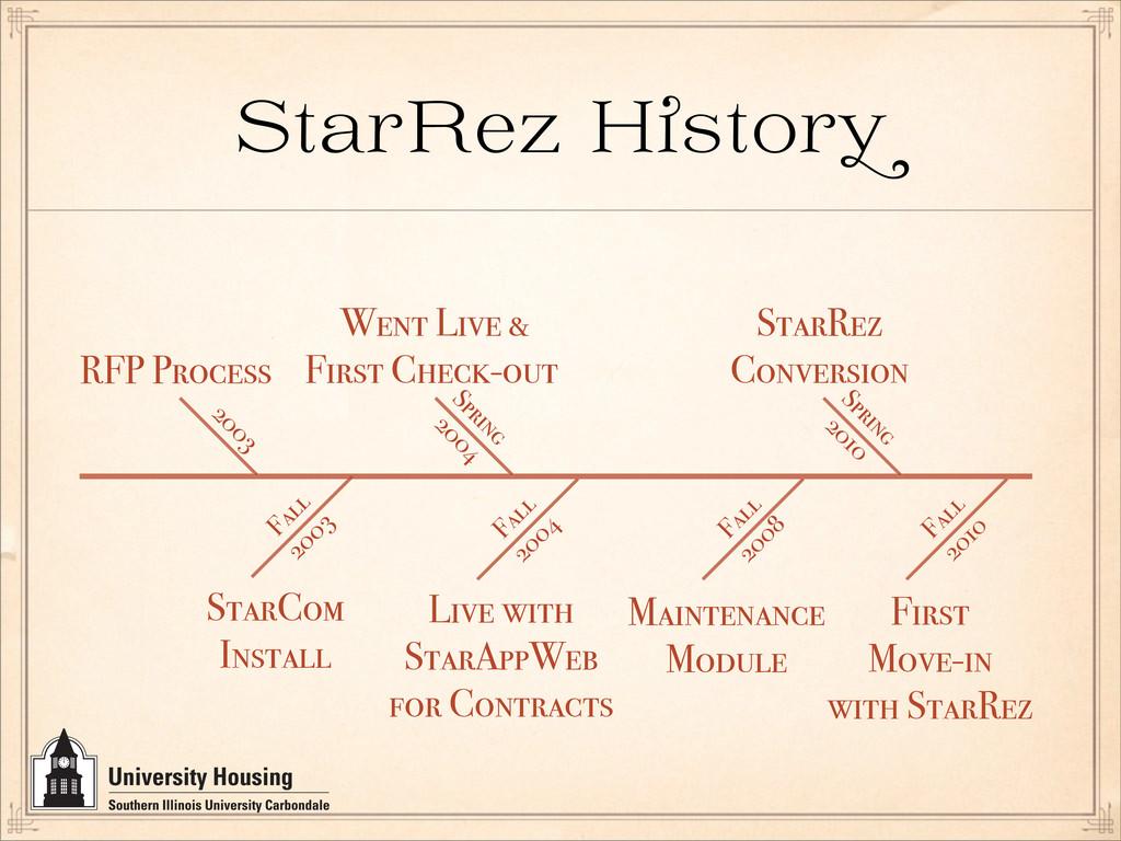 StarRez H tor RFP Process 2003 StarRez Conversi...