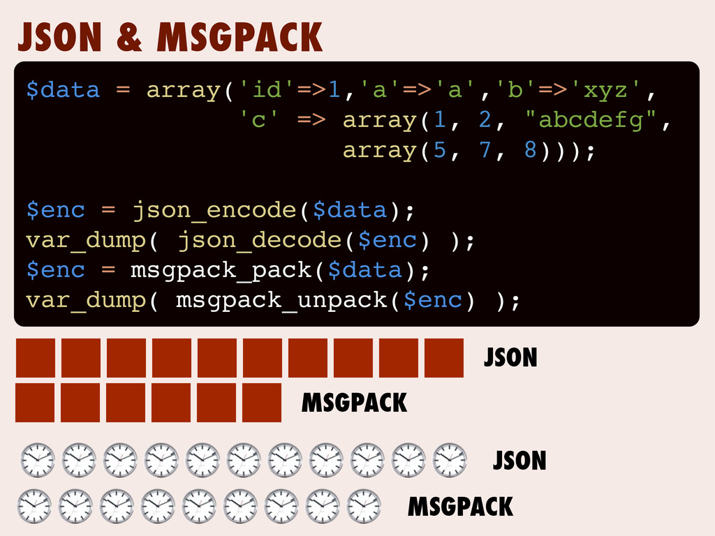 JSON & MSGPACK $data = array('id'=>1,'a'=>'a','...